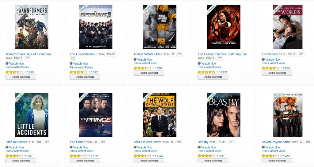 amazon prime top 10 july